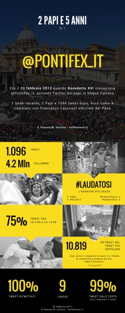 @Pontifex_it al tempo di Francesco, infografica Twitter, Benedetto XVI, statistiche,